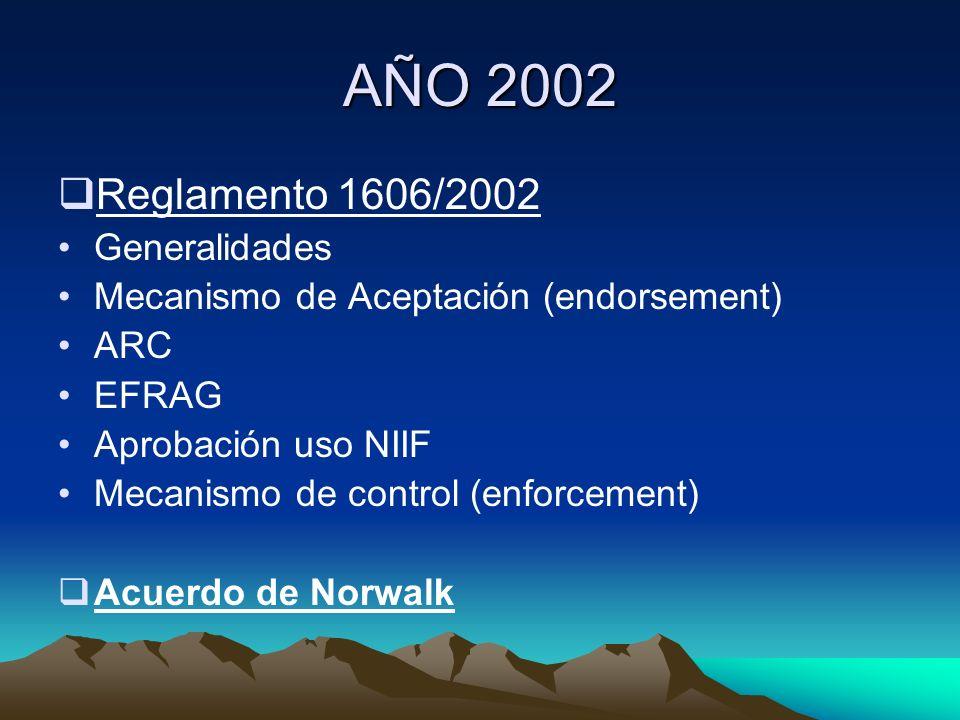 AÑO 2002 Reglamento 1606/2002 Generalidades