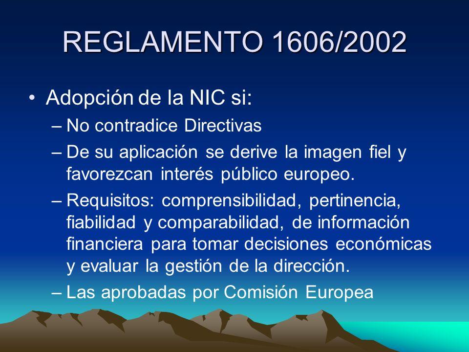 REGLAMENTO 1606/2002 Adopción de la NIC si: No contradice Directivas