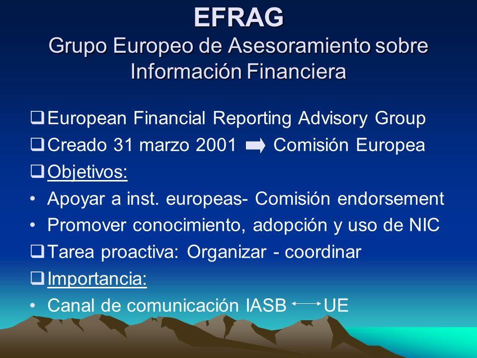 EFRAG Grupo Europeo de Asesoramiento sobre Información Financiera