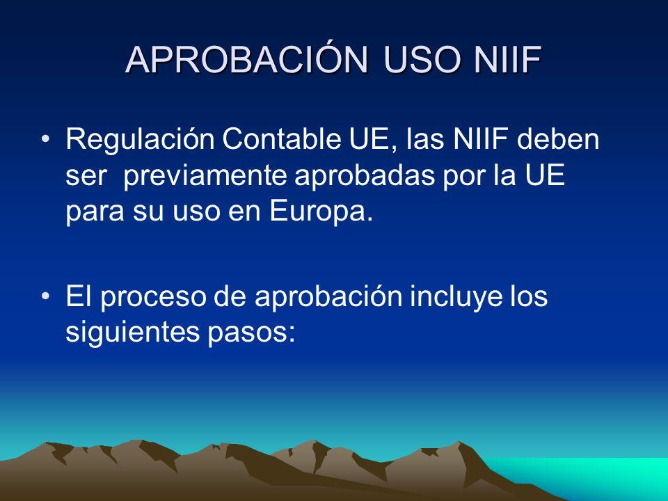 APROBACIÓN USO NIIFRegulación Contable UE, las NIIF deben ser previamente aprobadas por la UE para su uso en Europa.