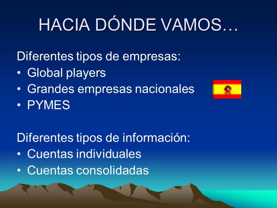 HACIA DÓNDE VAMOS… Diferentes tipos de empresas: Global players