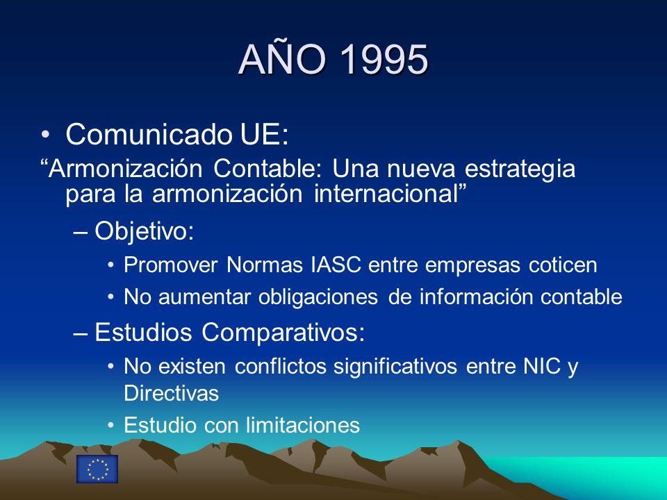 AÑO 1995Comunicado UE: Armonización Contable: Una nueva estrategia para la armonización internacional