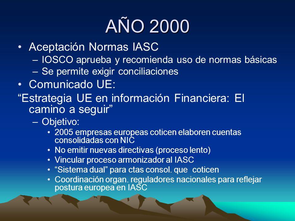 AÑO 2000 Aceptación Normas IASC Comunicado UE: