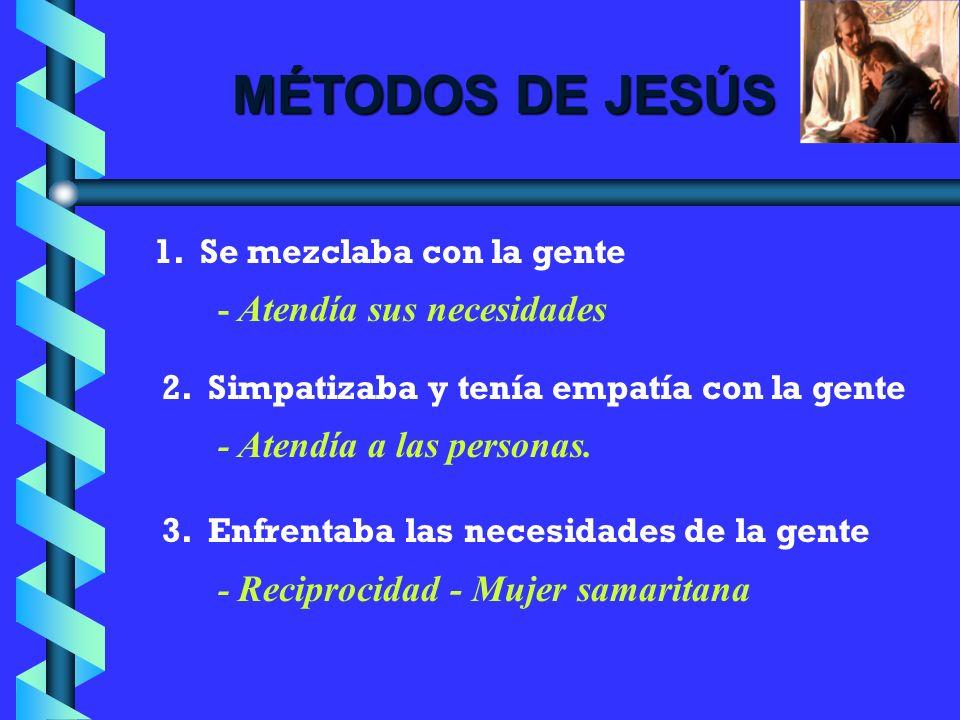 MÉTODOS DE JESÚS 1. Se mezclaba con la gente - Atendía sus necesidades