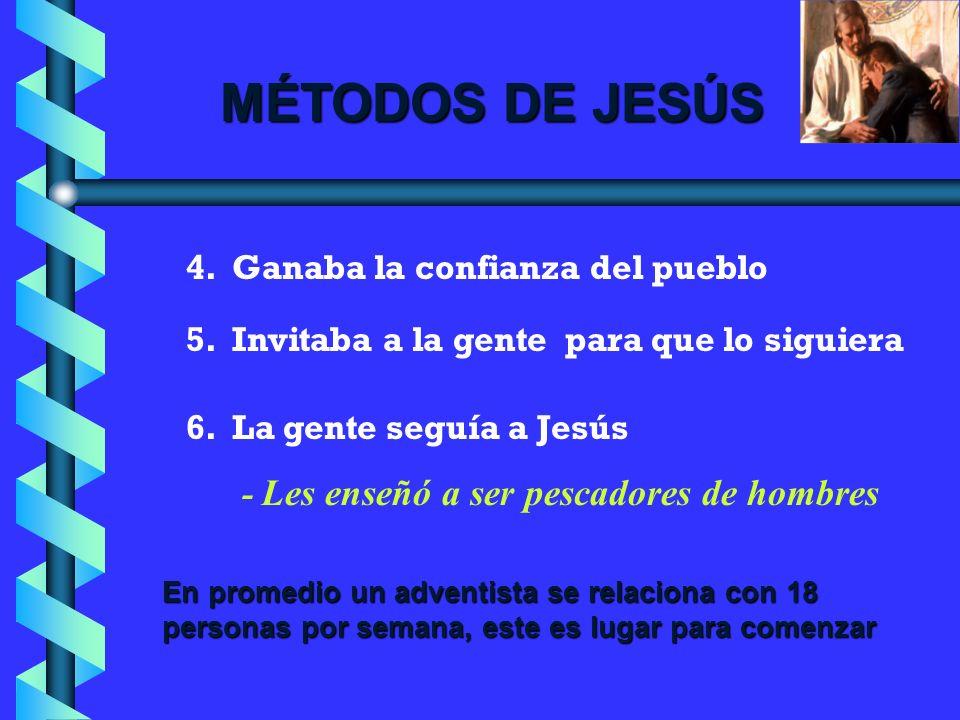 MÉTODOS DE JESÚS 4. Ganaba la confianza del pueblo