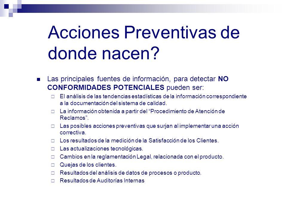 Acciones Preventivas de donde nacen