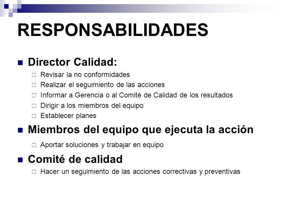 RESPONSABILIDADES Director Calidad:
