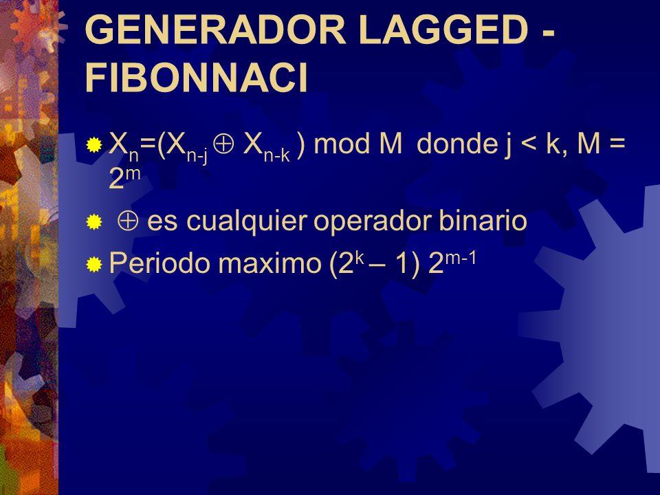 GENERADOR LAGGED - FIBONNACI