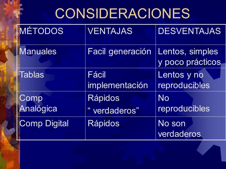 CONSIDERACIONES MÉTODOS VENTAJAS DESVENTAJAS Manuales Facil generación