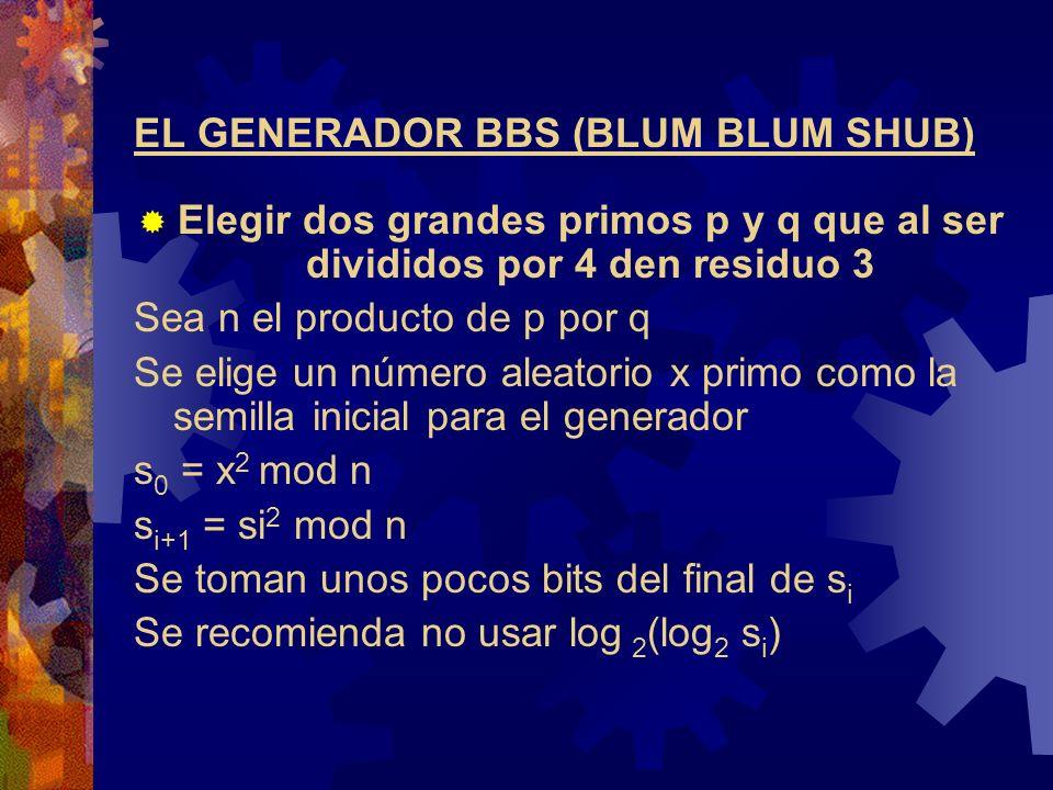 EL GENERADOR BBS (BLUM BLUM SHUB)