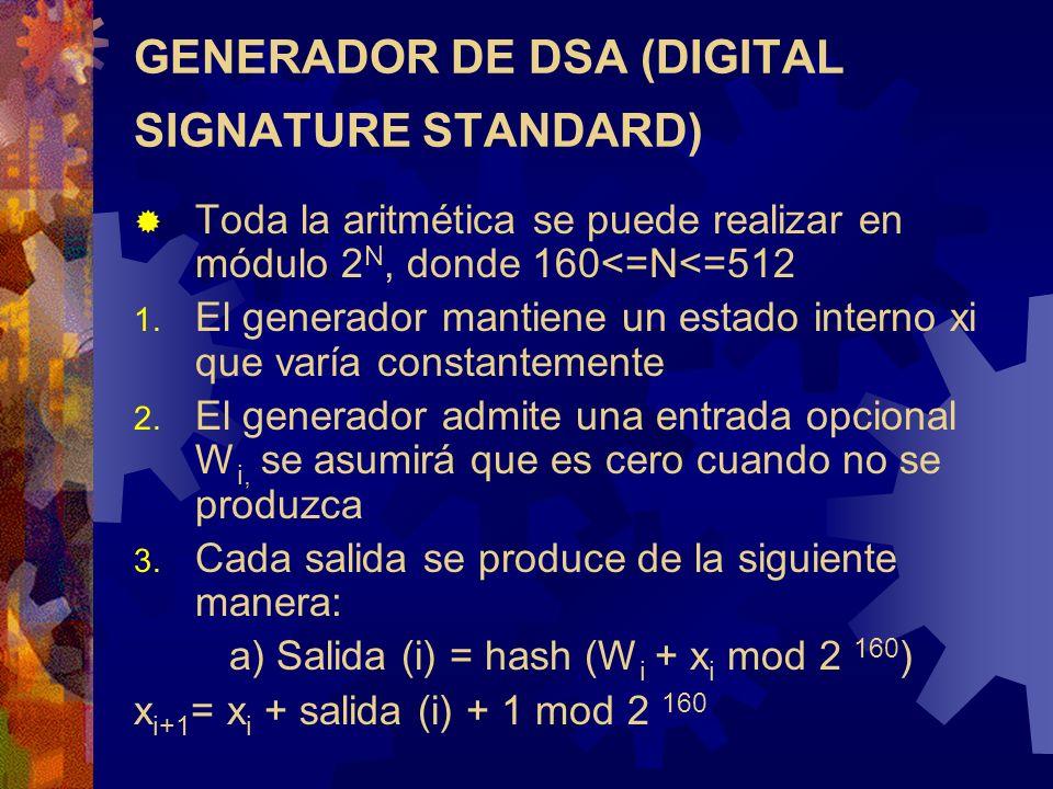 GENERADOR DE DSA (DIGITAL SIGNATURE STANDARD)