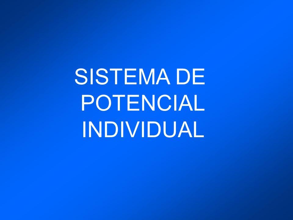 SISTEMA DE POTENCIAL INDIVIDUAL