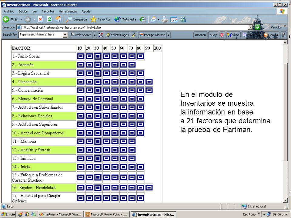 En el modulo de Inventarios se muestra. la información en base.