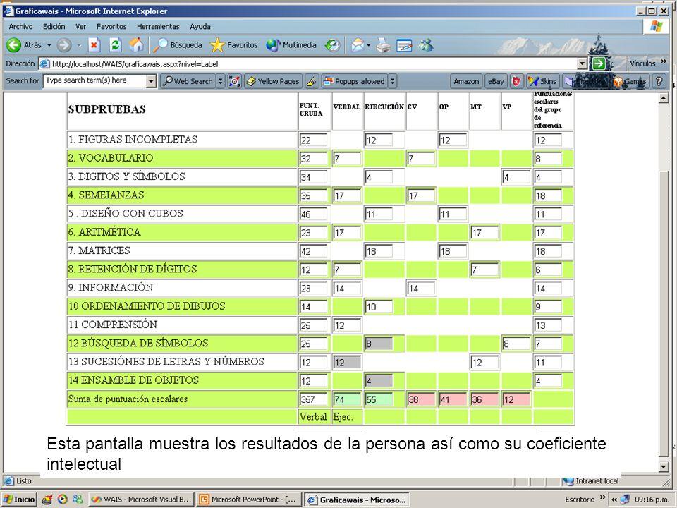 Esta pantalla muestra los resultados de la persona así como su coeficiente