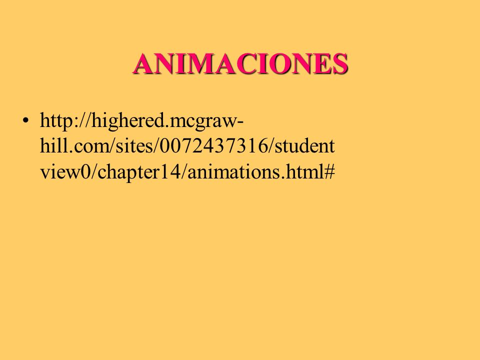 ANIMACIONES http://highered.mcgraw-hill.com/sites/0072437316/student view0/chapter14/animations.html#