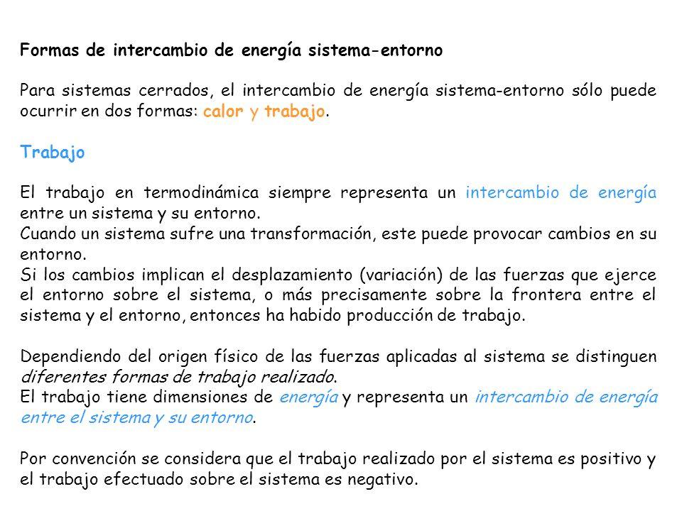 Formas de intercambio de energía sistema-entorno