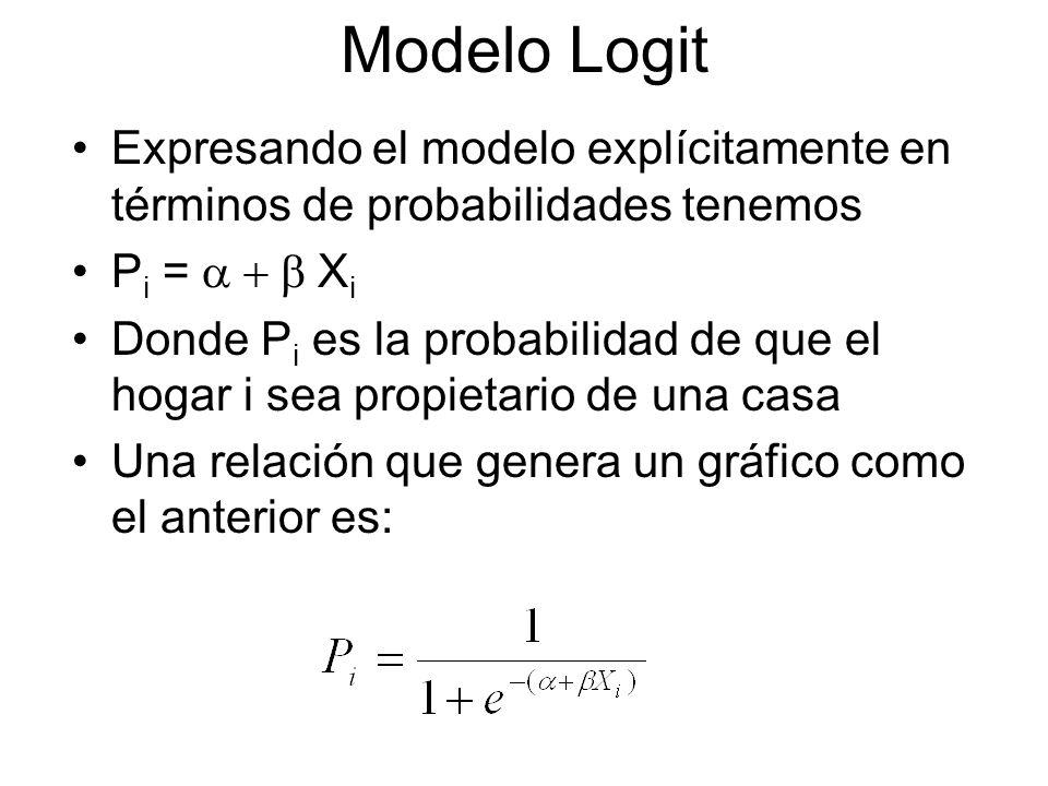 Modelo Logit Expresando el modelo explícitamente en términos de probabilidades tenemos. Pi = a + b Xi.