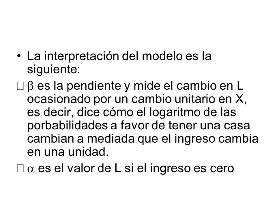 La interpretación del modelo es la siguiente: