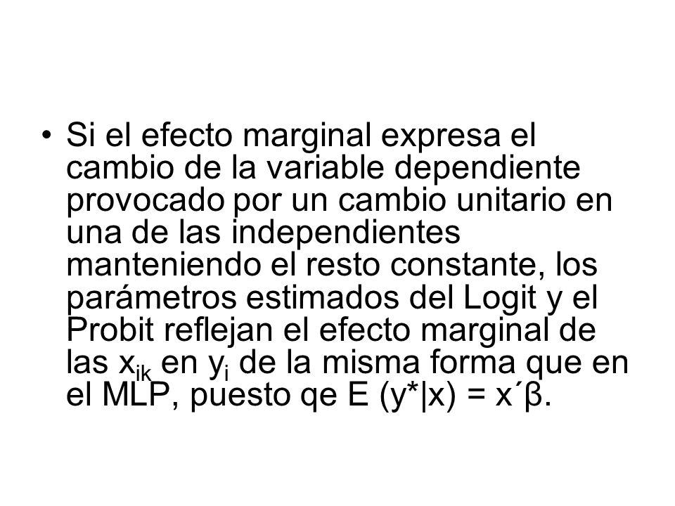 Si el efecto marginal expresa el cambio de la variable dependiente provocado por un cambio unitario en una de las independientes manteniendo el resto constante, los parámetros estimados del Logit y el Probit reflejan el efecto marginal de las xik en yi de la misma forma que en el MLP, puesto qe E (y*|x) = x´β.
