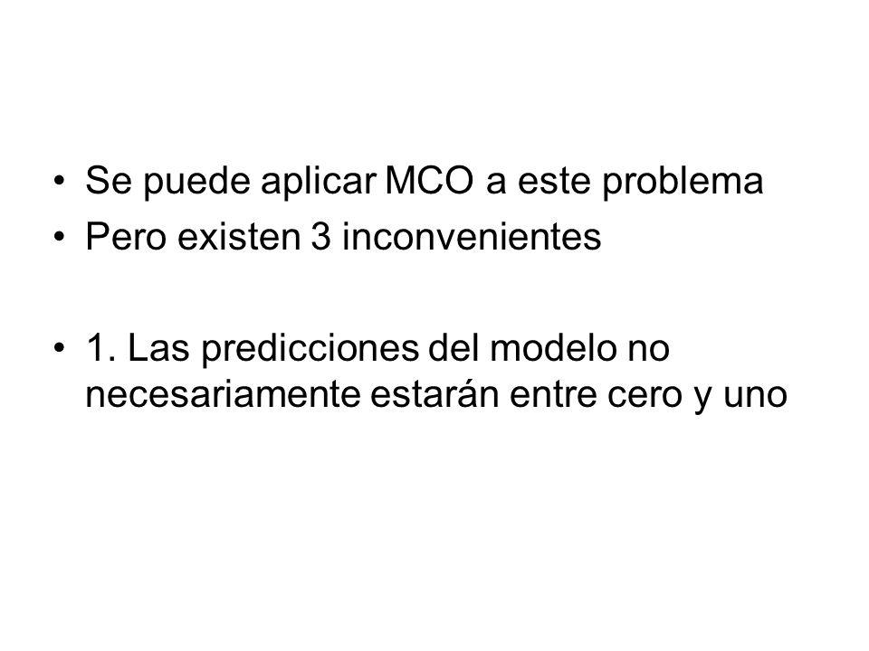 Se puede aplicar MCO a este problema