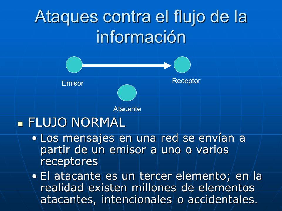 Ataques contra el flujo de la información