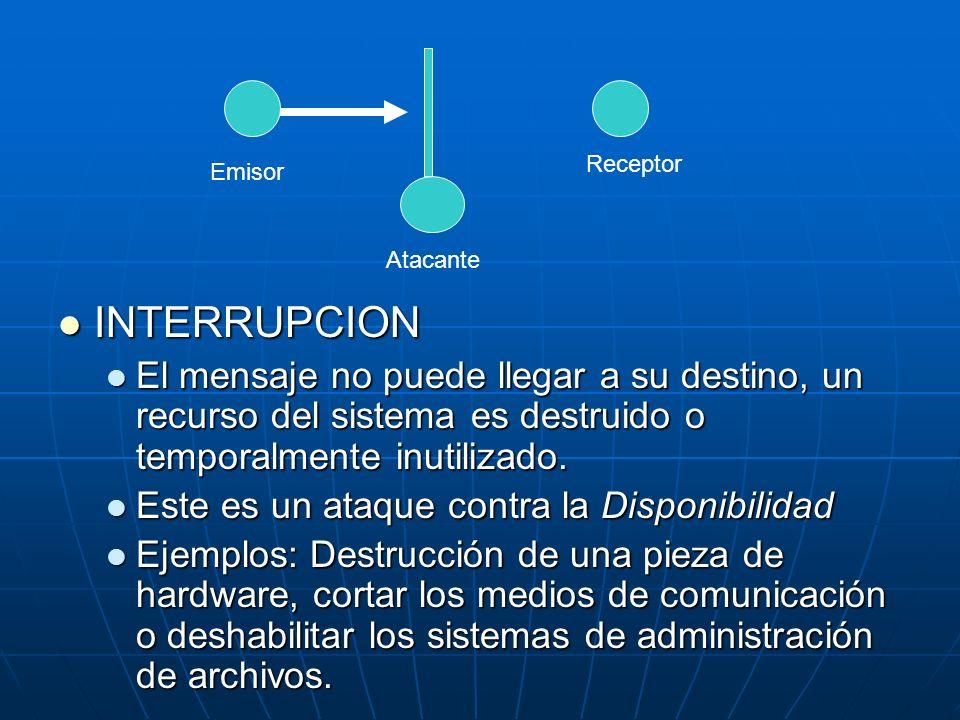 Receptor Emisor. Atacante. INTERRUPCION. El mensaje no puede llegar a su destino, un recurso del sistema es destruido o temporalmente inutilizado.