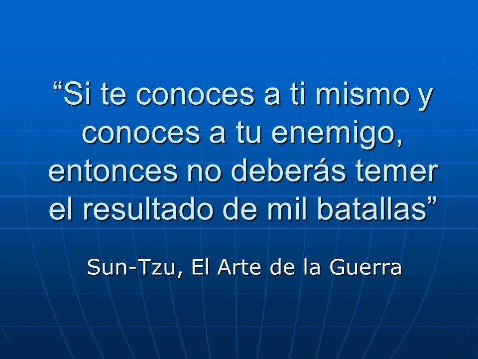 Sun-Tzu, El Arte de la Guerra