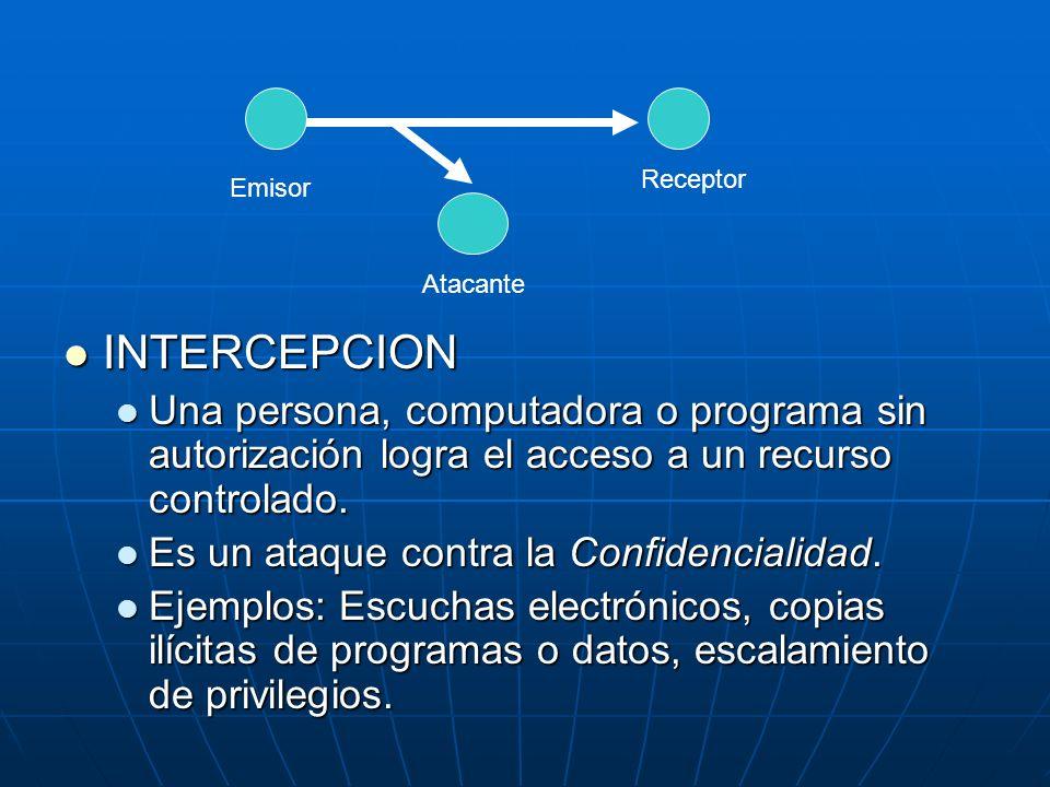 Receptor Emisor. Atacante. INTERCEPCION. Una persona, computadora o programa sin autorización logra el acceso a un recurso controlado.