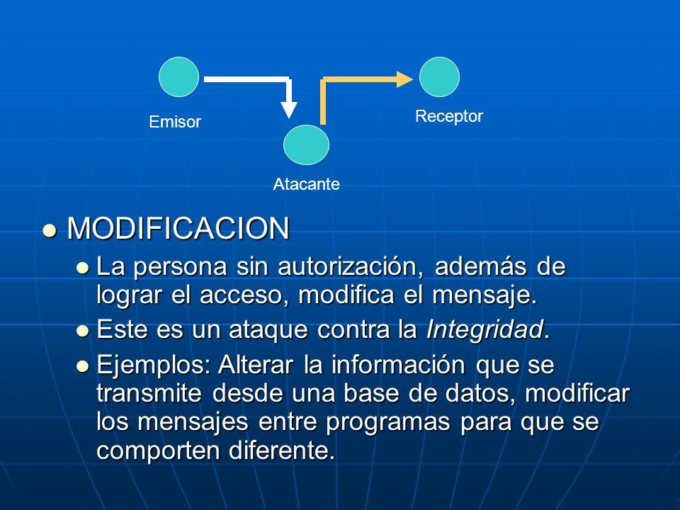 Receptor Emisor. Atacante. MODIFICACION. La persona sin autorización, además de lograr el acceso, modifica el mensaje.
