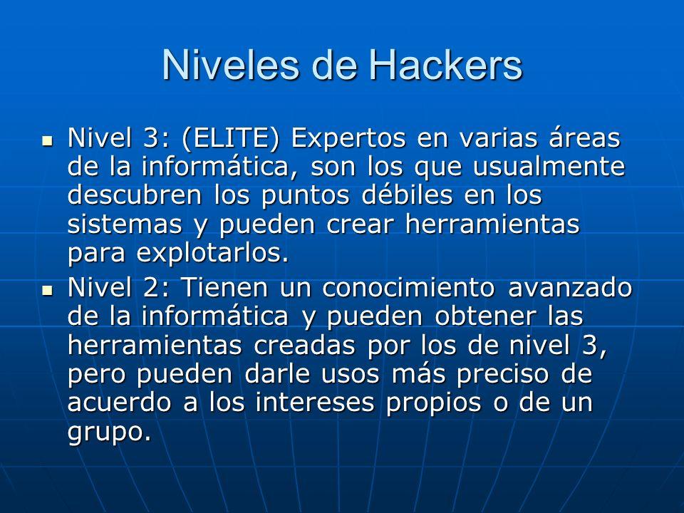 Niveles de Hackers