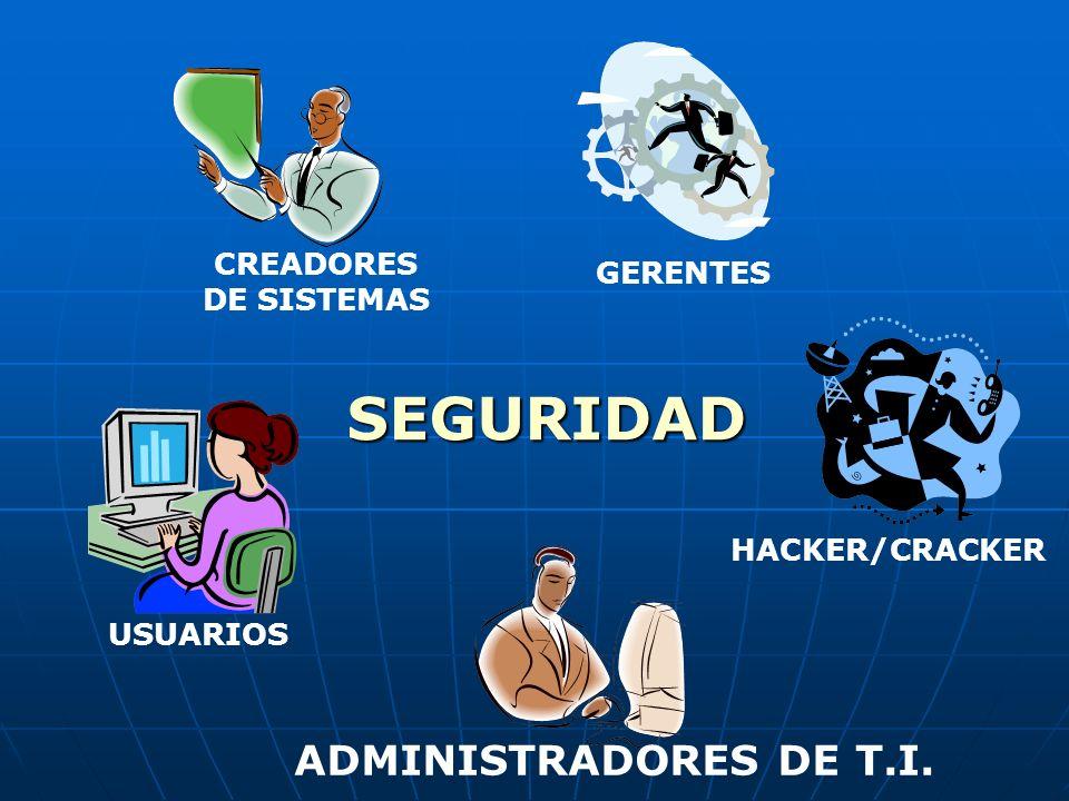 SEGURIDAD ADMINISTRADORES DE T.I. CREADORES DE SISTEMAS GERENTES