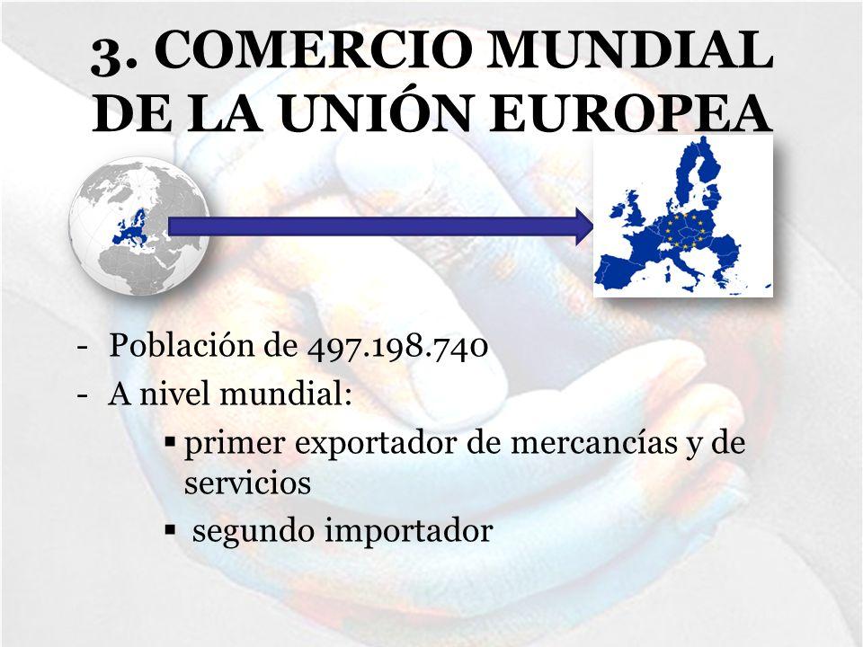 3. COMERCIO MUNDIAL DE LA UNIÓN EUROPEA