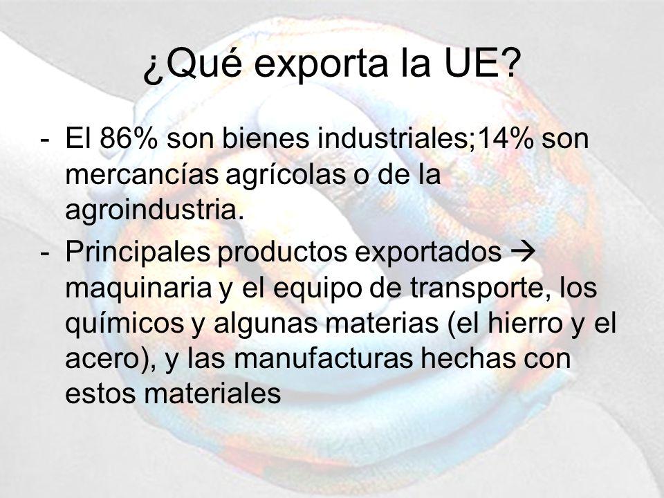 ¿Qué exporta la UE El 86% son bienes industriales;14% son mercancías agrícolas o de la agroindustria.