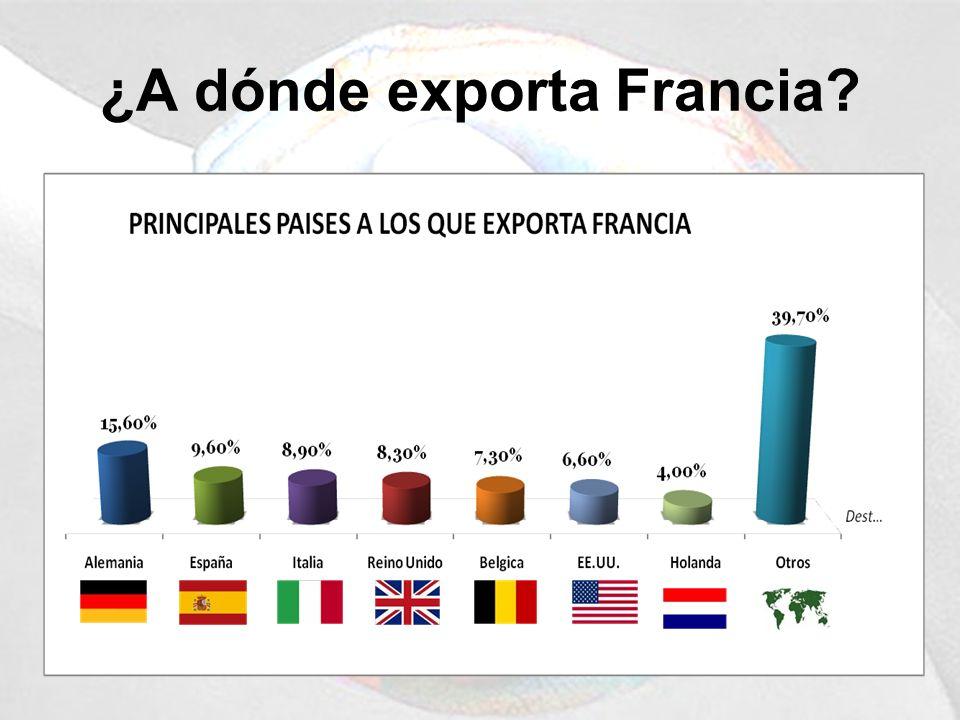 ¿A dónde exporta Francia