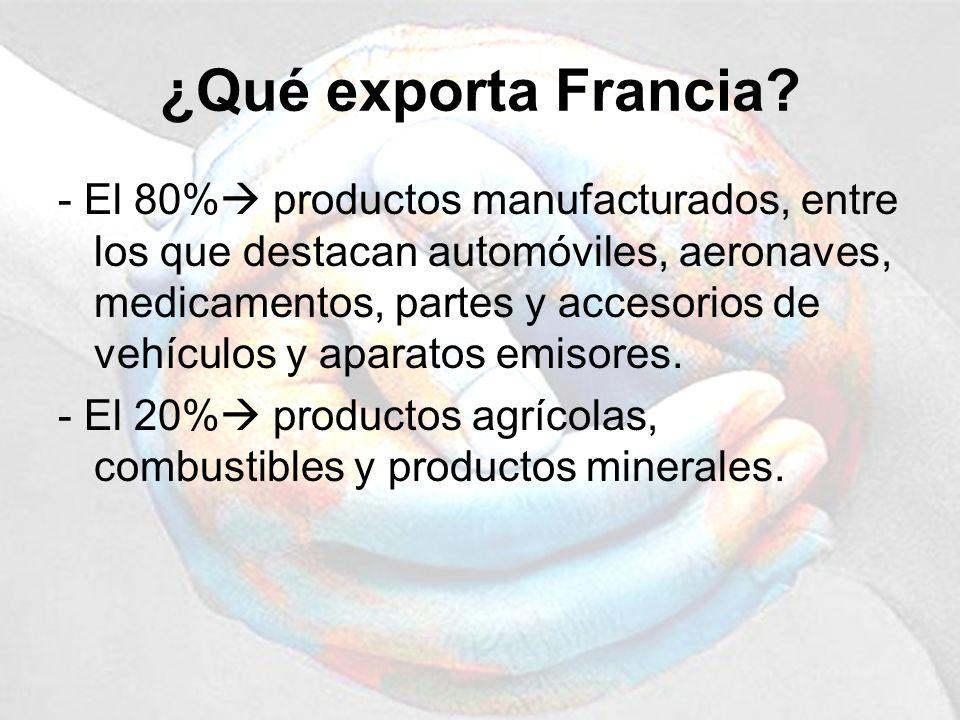 ¿Qué exporta Francia