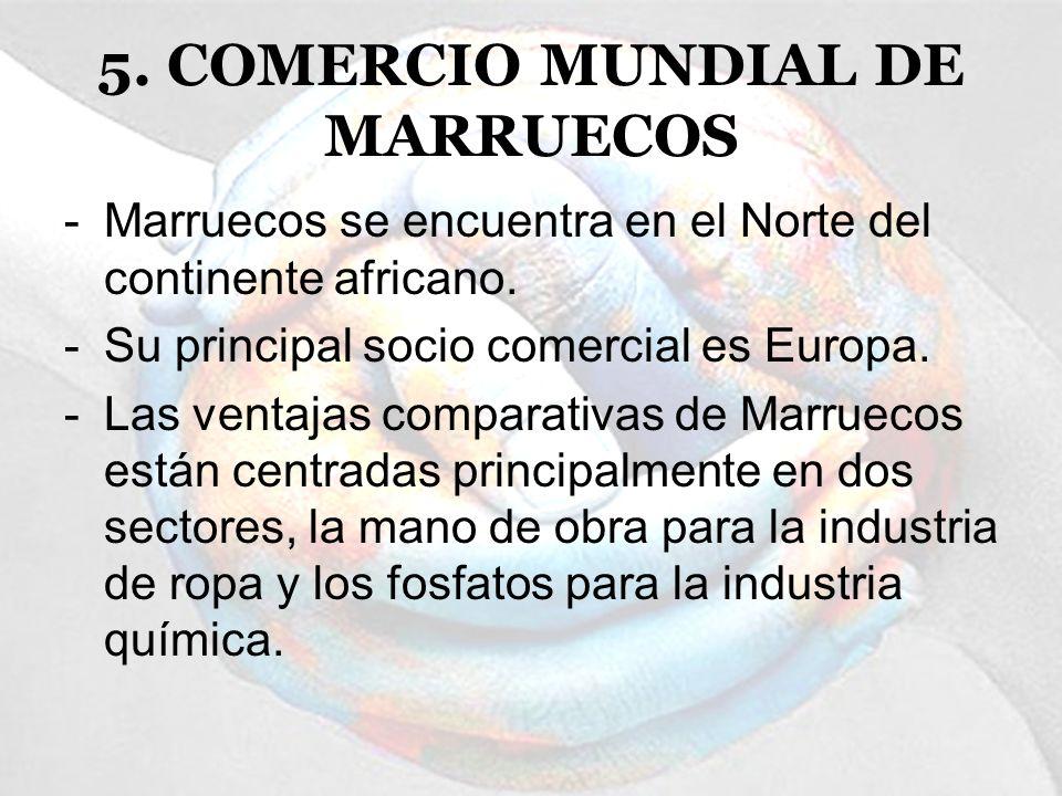 5. COMERCIO MUNDIAL DE MARRUECOS