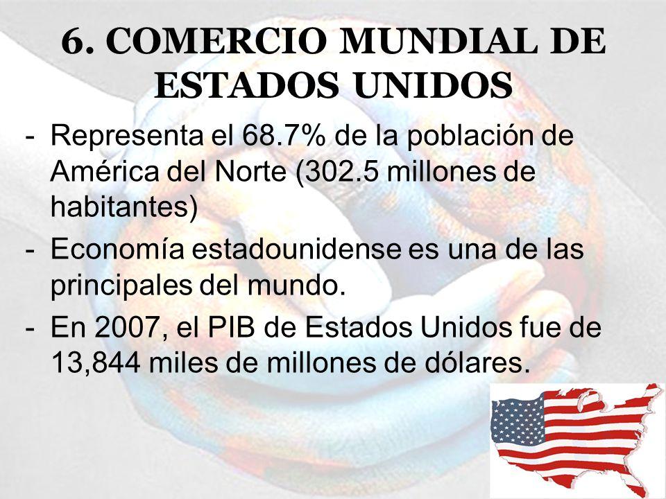6. COMERCIO MUNDIAL DE ESTADOS UNIDOS
