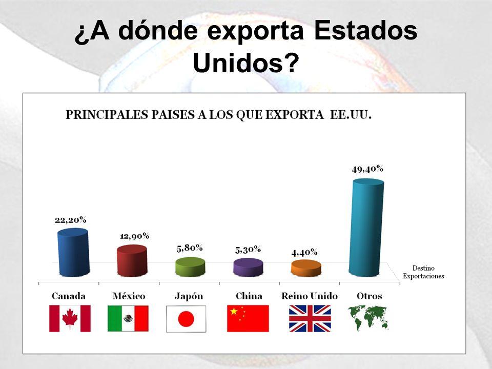 ¿A dónde exporta Estados Unidos