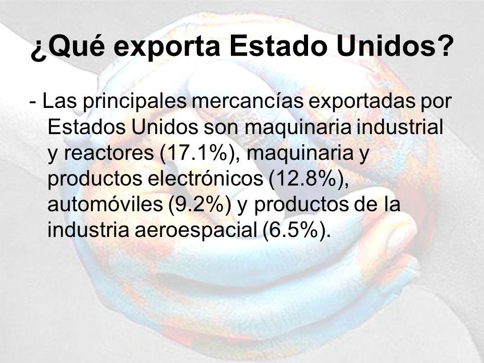 ¿Qué exporta Estado Unidos