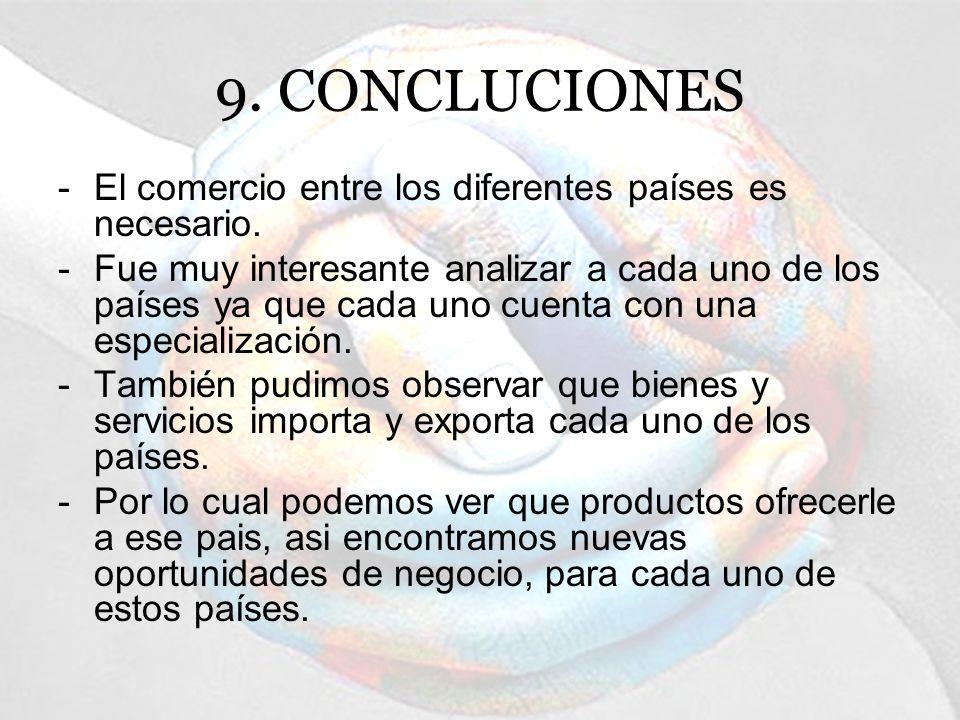 9. CONCLUCIONES El comercio entre los diferentes países es necesario.