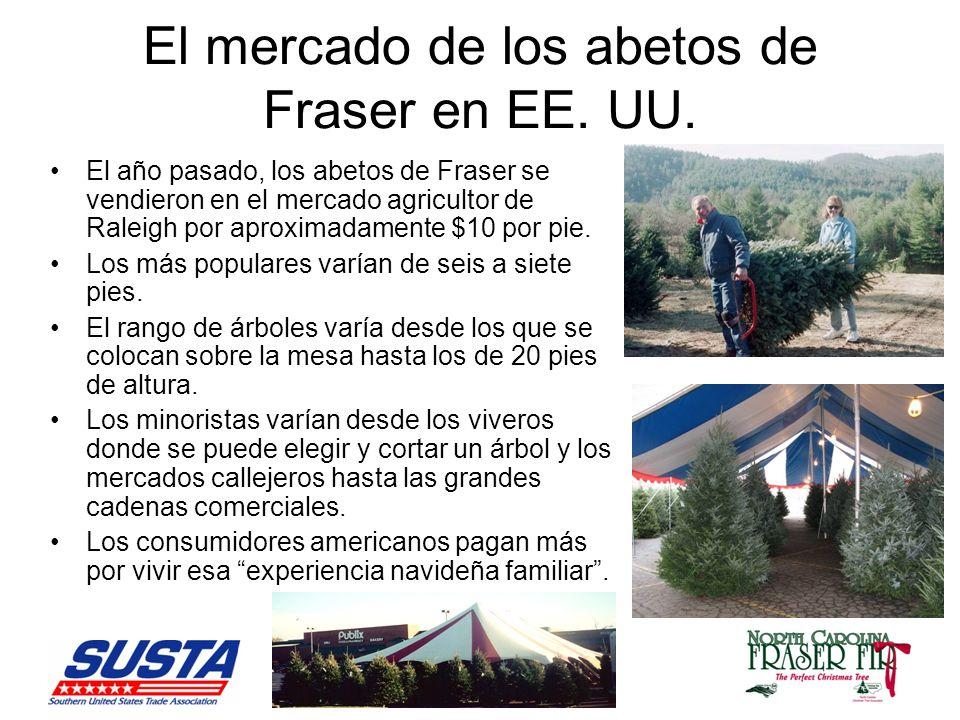 El mercado de los abetos de Fraser en EE. UU.