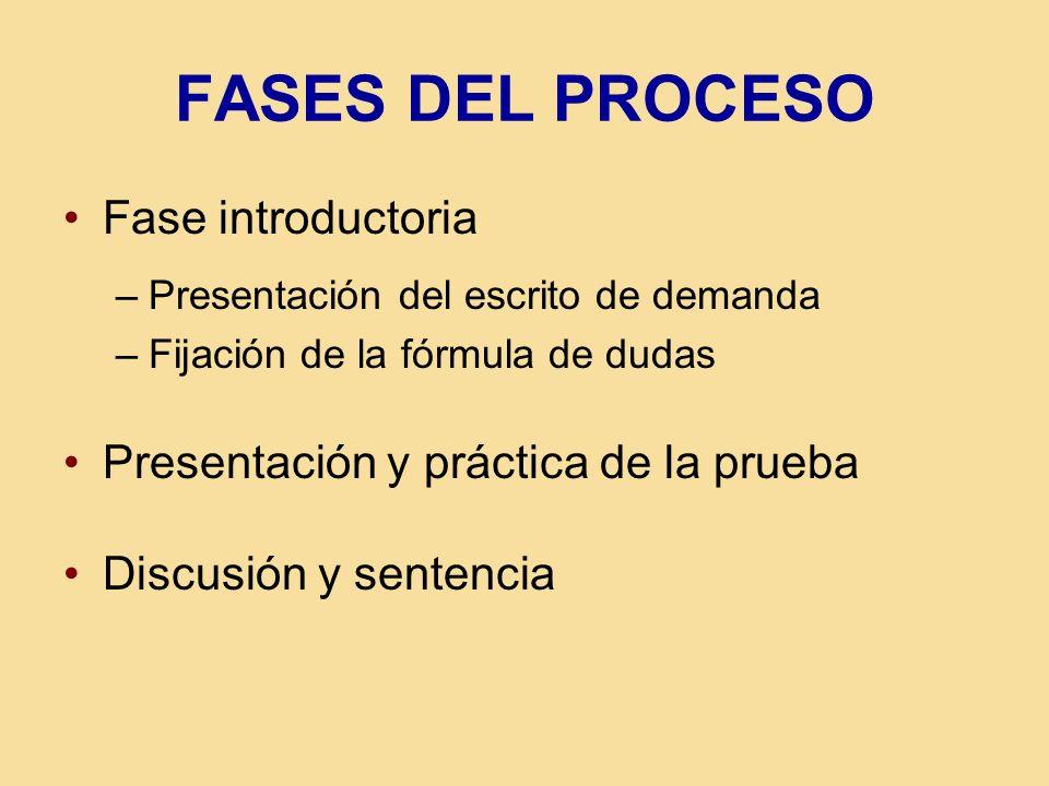 FASES DEL PROCESO Fase introductoria