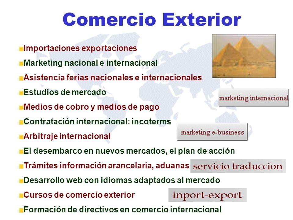Comercio Exterior Importaciones exportaciones