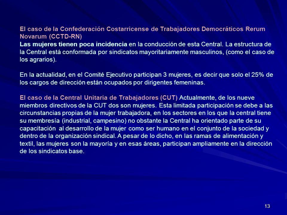 El caso de la Confederación Costarricense de Trabajadores Democráticos Rerum