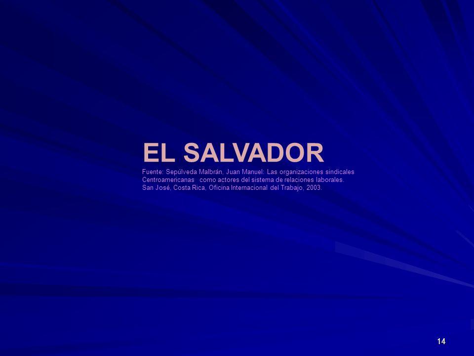 EL SALVADOR Fuente: Sepúlveda Malbrán, Juan Manuel: Las organizaciones sindicales.