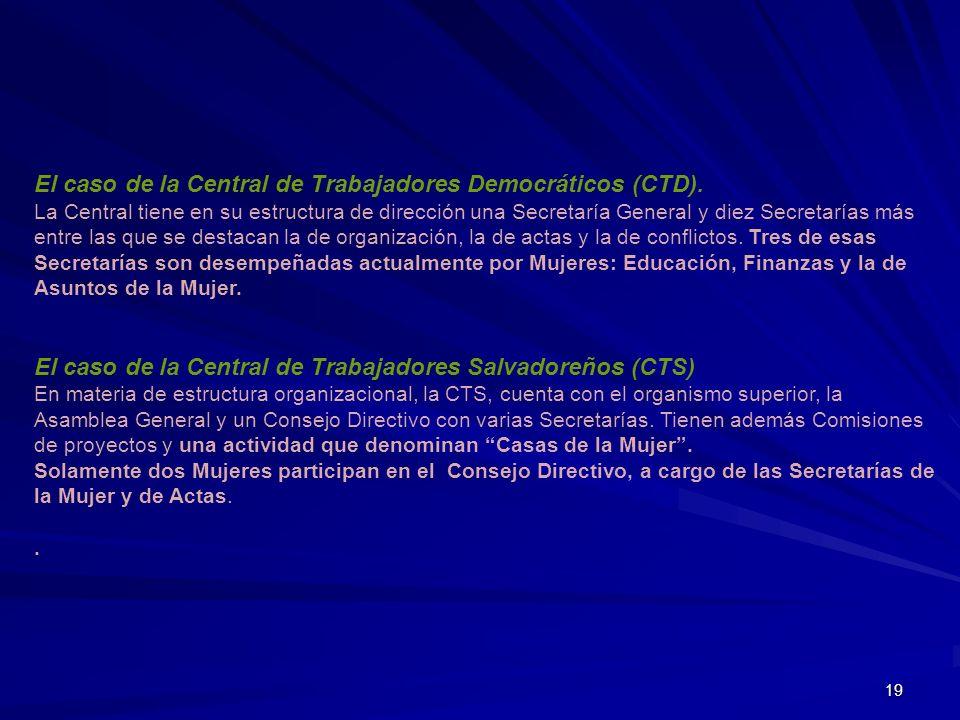 El caso de la Central de Trabajadores Democráticos (CTD).