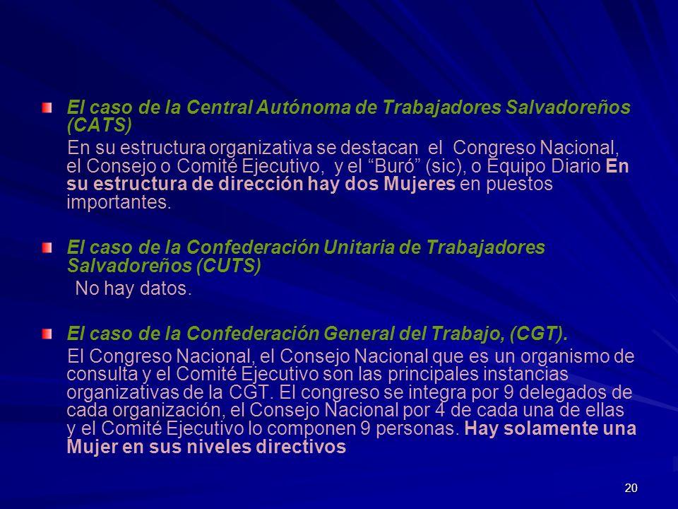 El caso de la Central Autónoma de Trabajadores Salvadoreños (CATS)