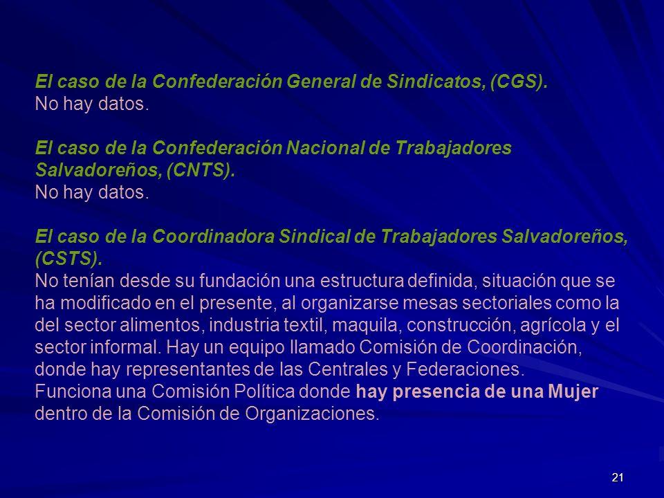 El caso de la Confederación General de Sindicatos, (CGS).