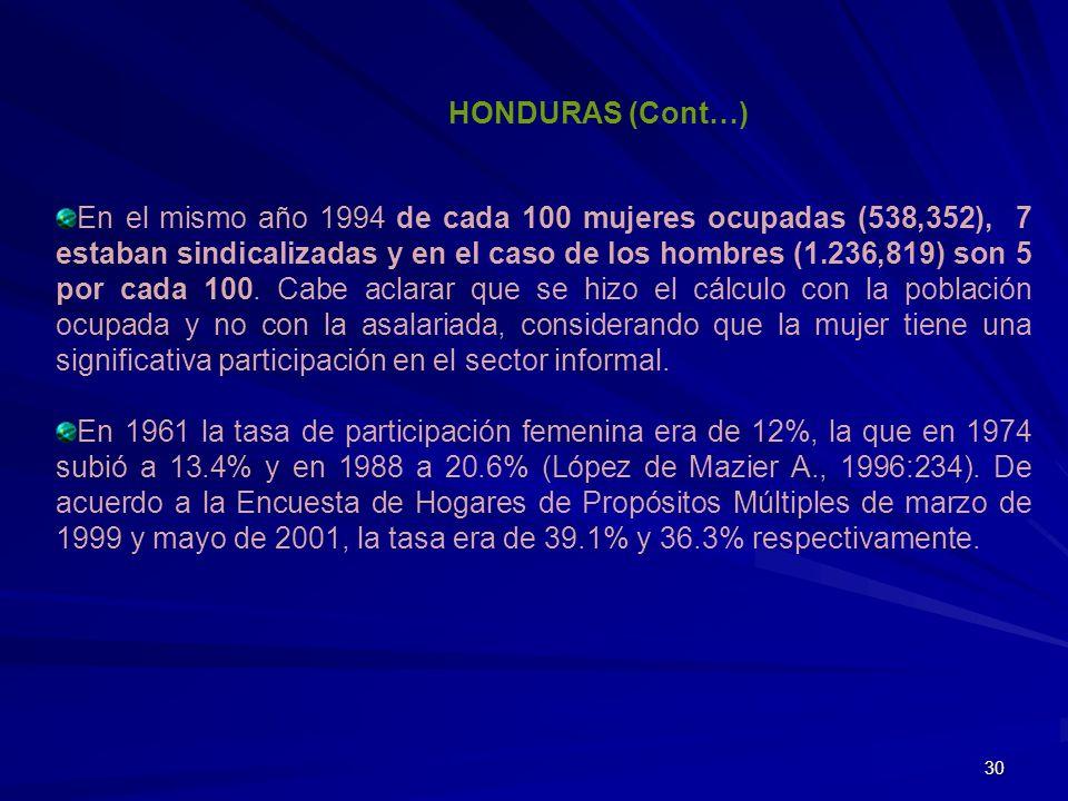 HONDURAS (Cont…)