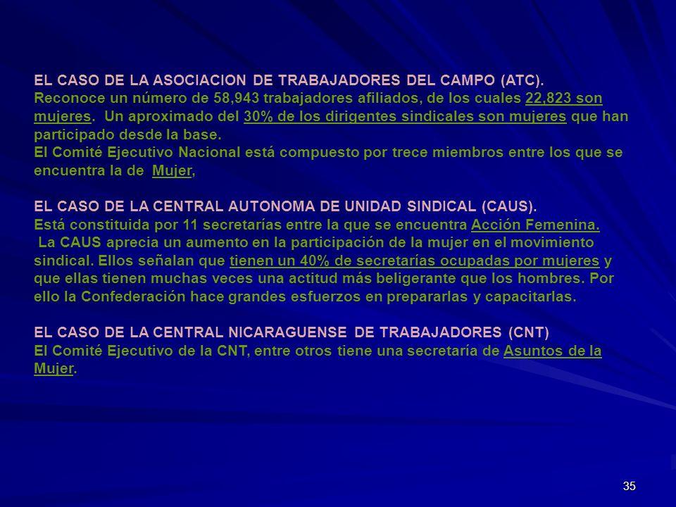 EL CASO DE LA ASOCIACION DE TRABAJADORES DEL CAMPO (ATC).